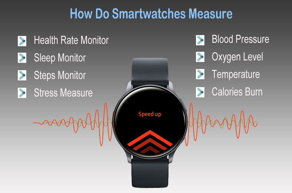 what-do-smartwatches-measure